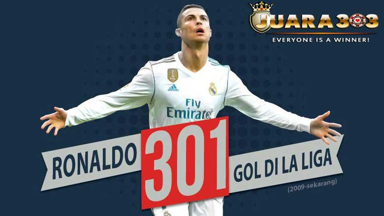 Ronaldo Mencetak 300 Gol