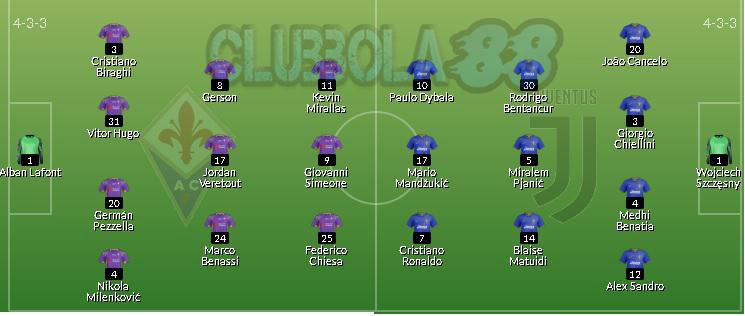 Prediksi Starting XI : Fiorentina vs Juventus